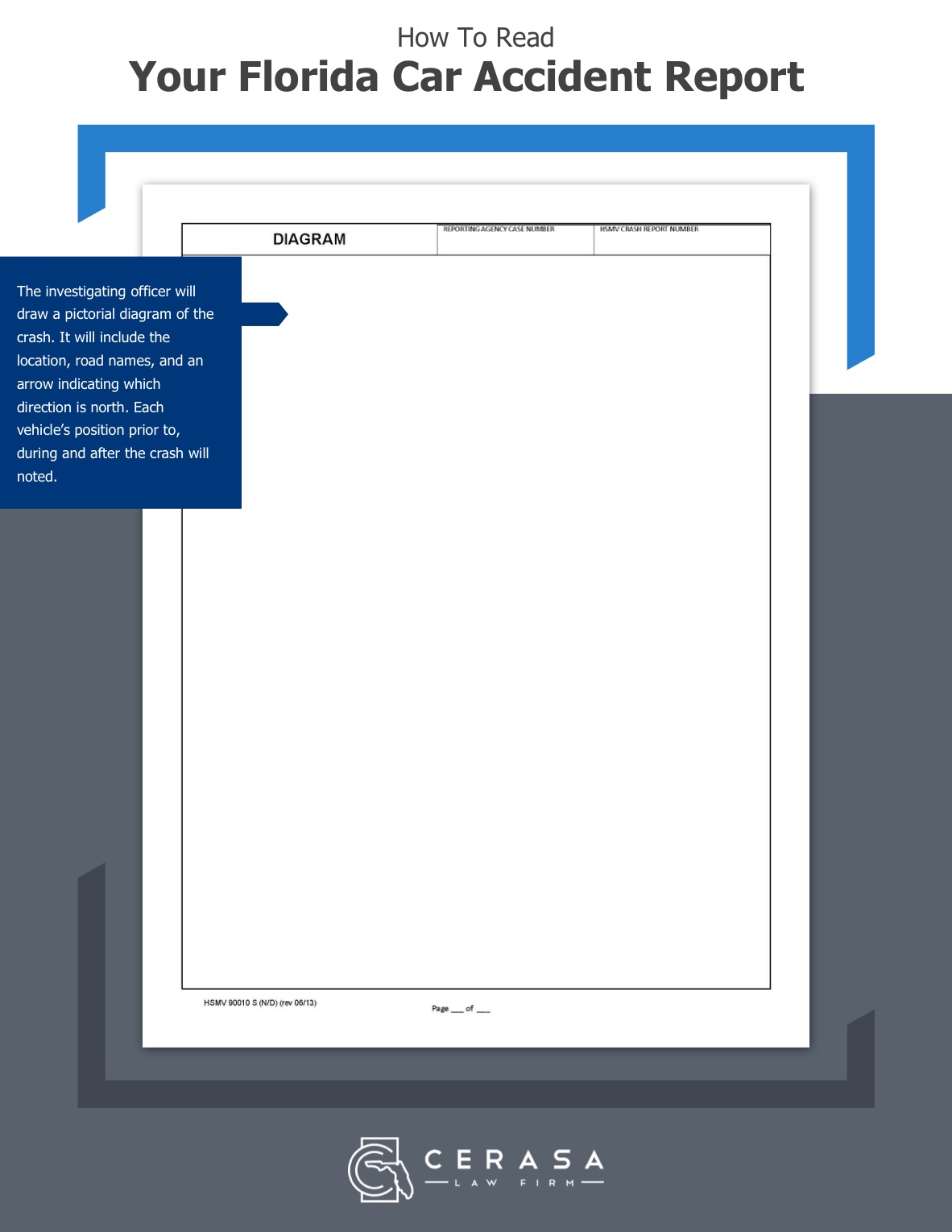 How To Read Your Accident Report page 3
